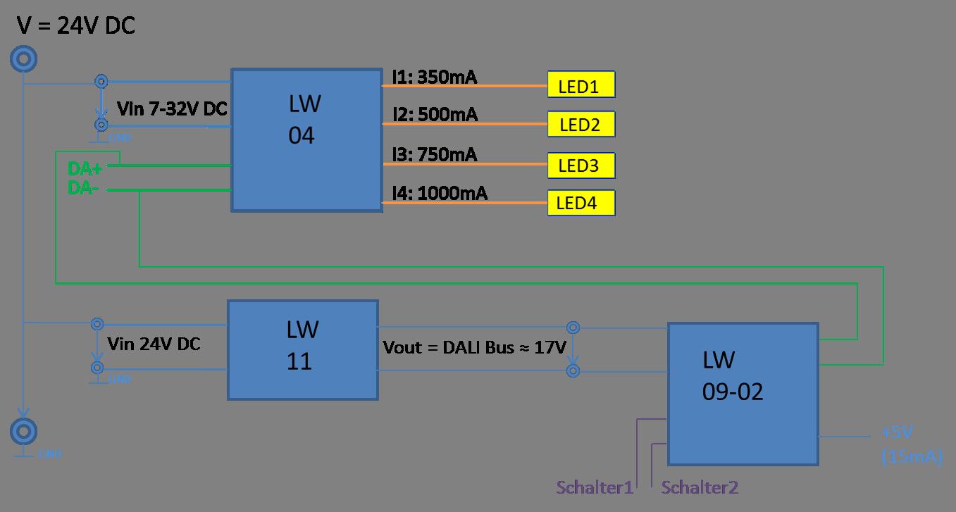 LED Anwendung mit DALI Komponenten Beispielschaltung