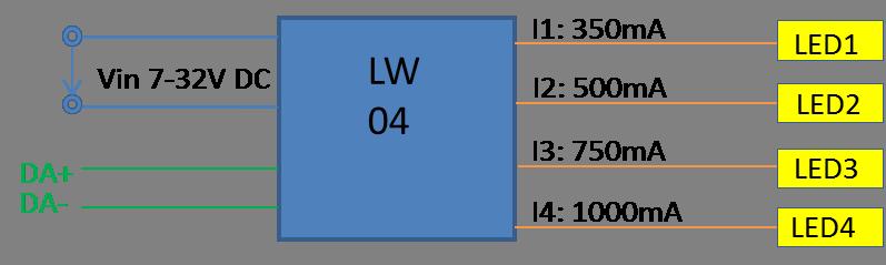 Konstantstrom Treiber LW04 4 Ausgänge