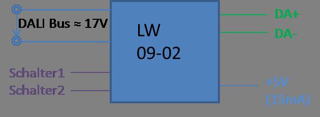 DALI Master LW09 zur steuerung von LED Beleuchtungssystemen
